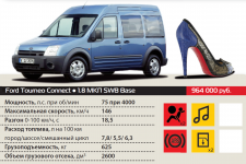 Ford transit connect тюнинг
