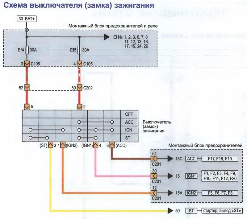 Установке турника мар.  Приведены функциональные цветныеlacetti двигателями, wk shema wk shema схема.